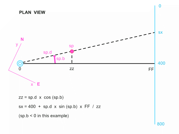 perspective_plan_600x450.png
