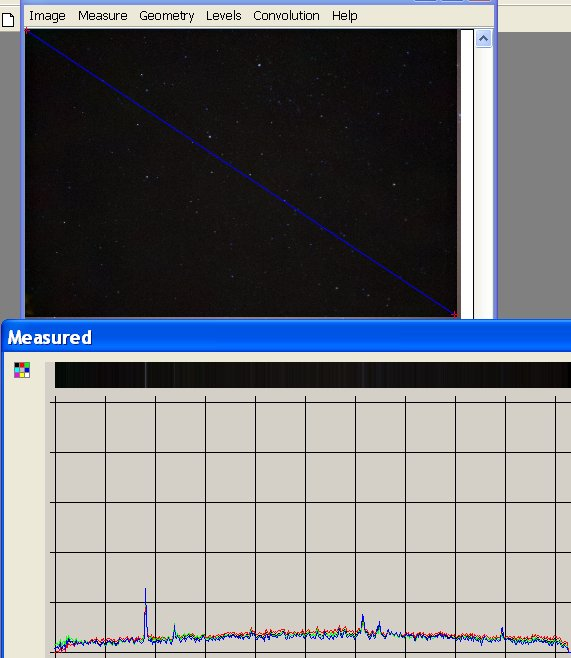 Measure flattened background